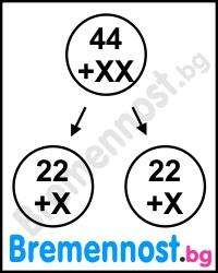хикс хромозоми при жената
