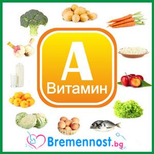 храни богати на Витамин А