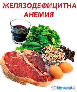 желязодефицитна анемия